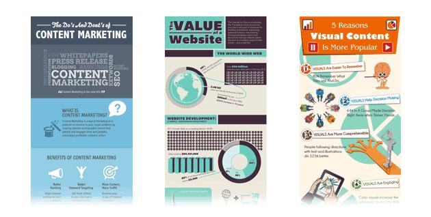 3 Voorbeelden van infographics